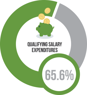 Qualifying Salary Expenditures